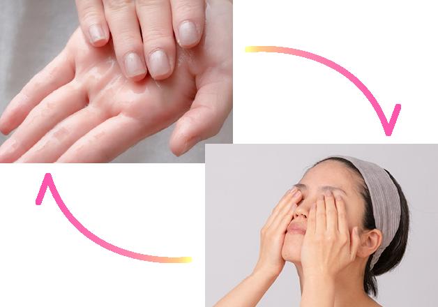 この図を参考に時々肌の状態を確認しながら行っていく